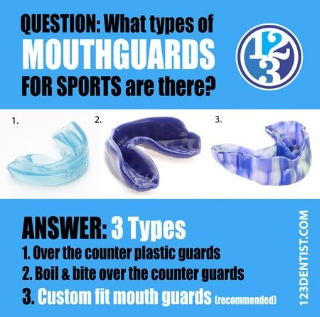 Dental Health Mouth Guards
